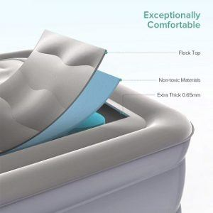 About the Best Air Mattress in a review