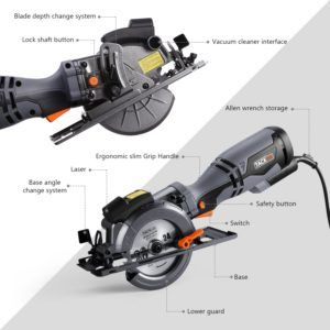 What types of Circular Saw are there in a comparison review?