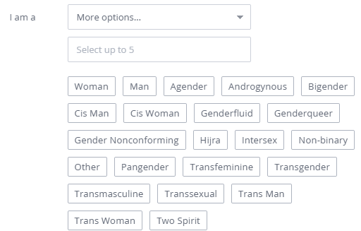 List of all sexualities
