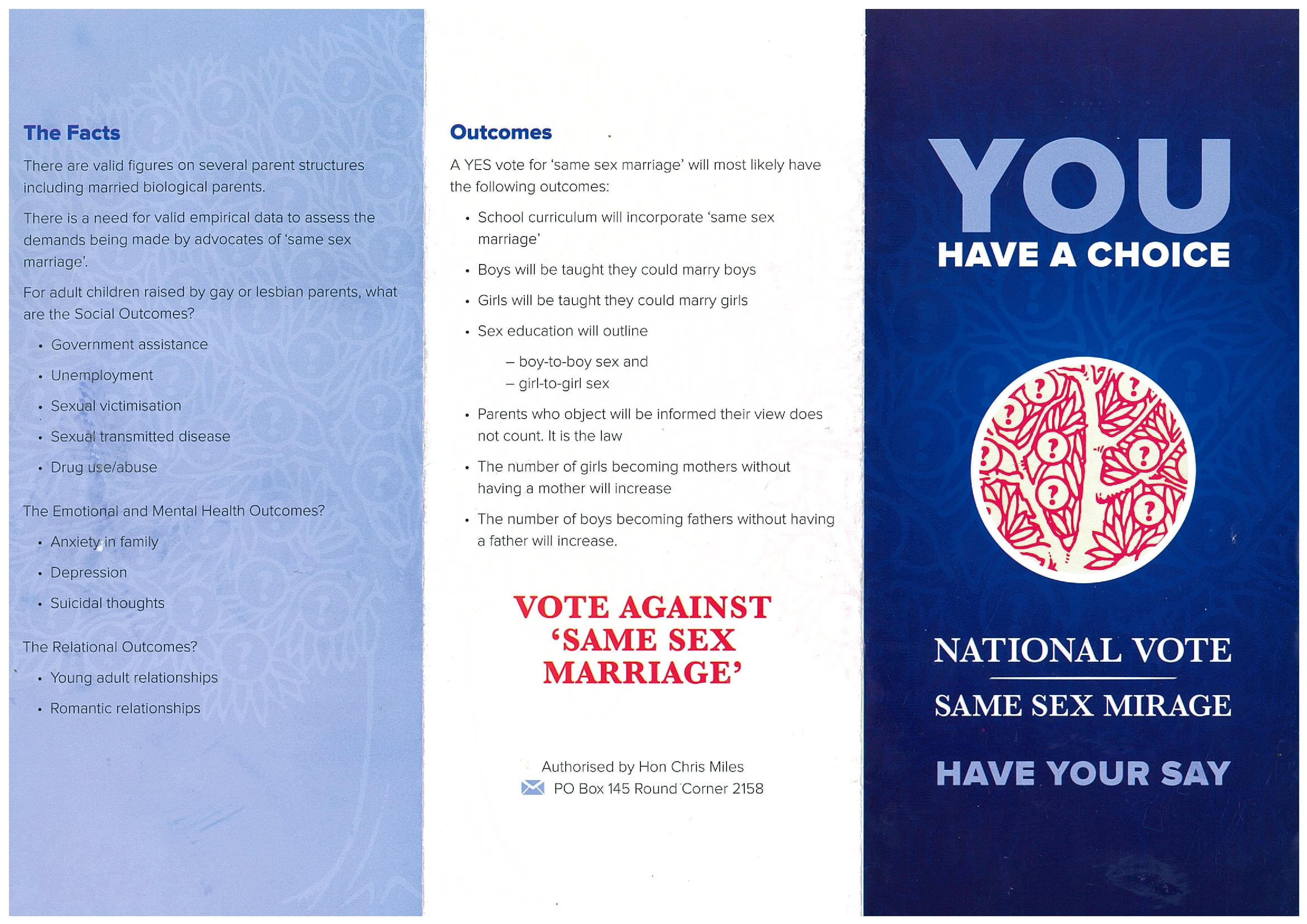 Anti same sex marriage facts