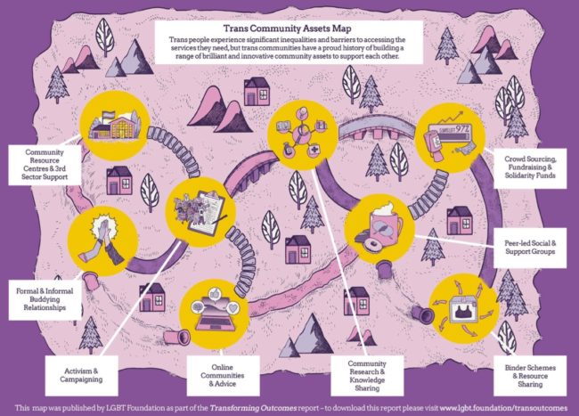 Transforming Outcomes infographic