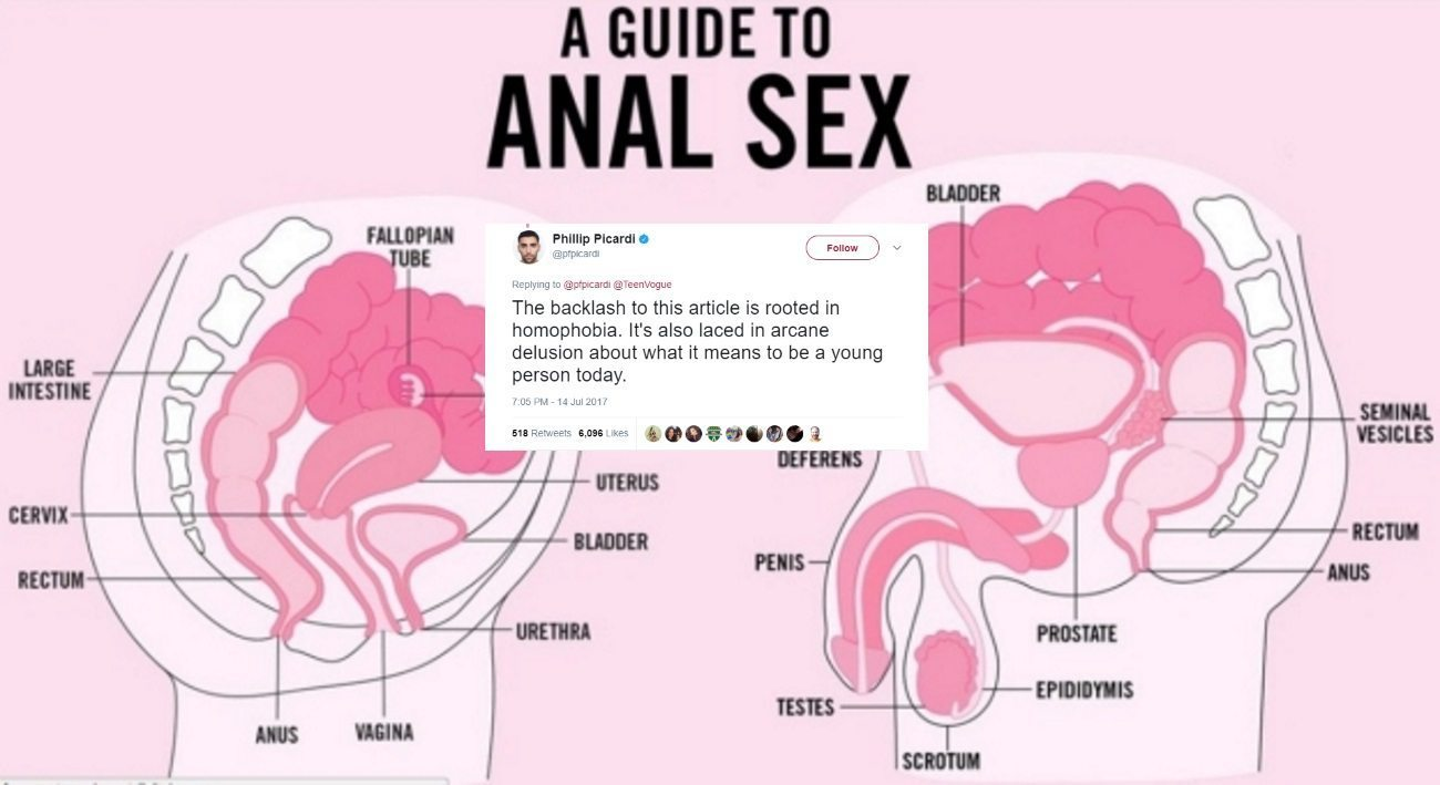 Anal sex guide