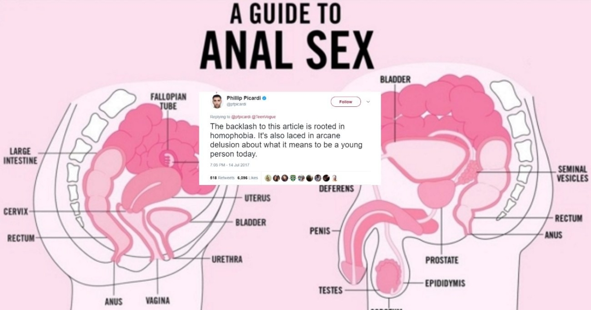How to safely perform anul sex