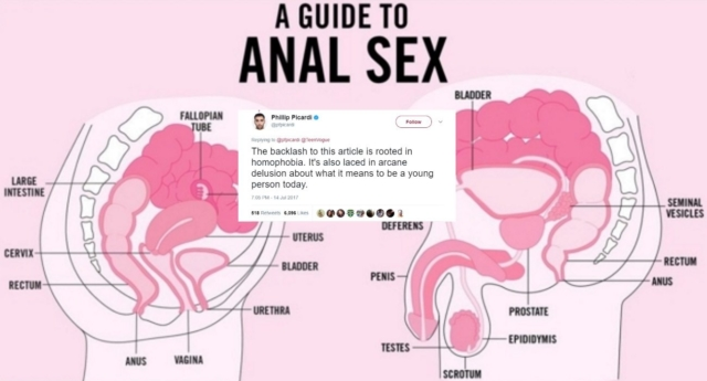 How to have gay anal sex