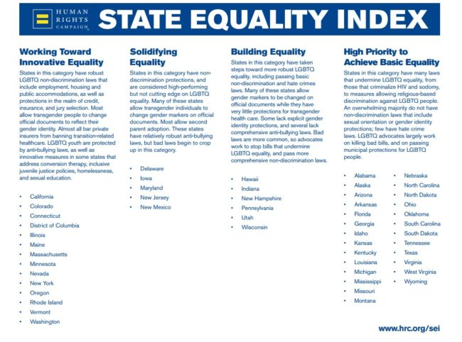 States with anti discrimination laws for sexual orientation